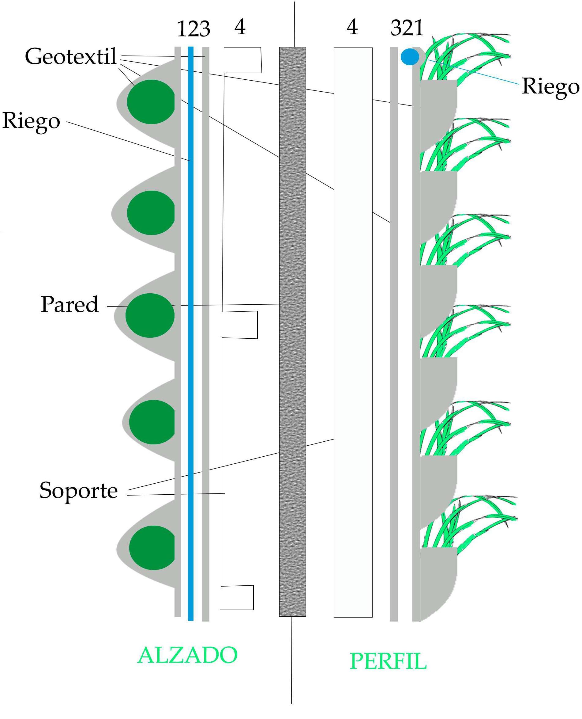 Sistema Babilonia HV2